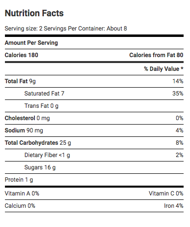 Smores Cookies Nutrition Information